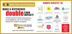 PFH Donation